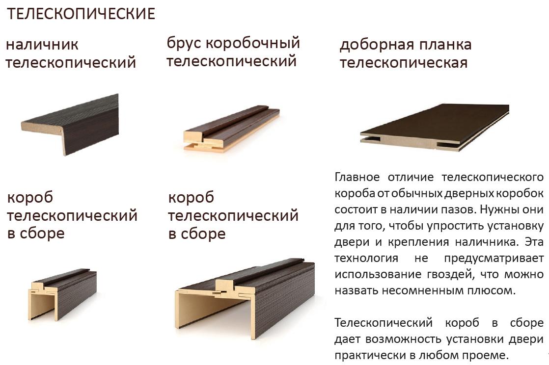Двери без наличников: подвесные межкомнатные со скрытым коробом, фото в интерьере