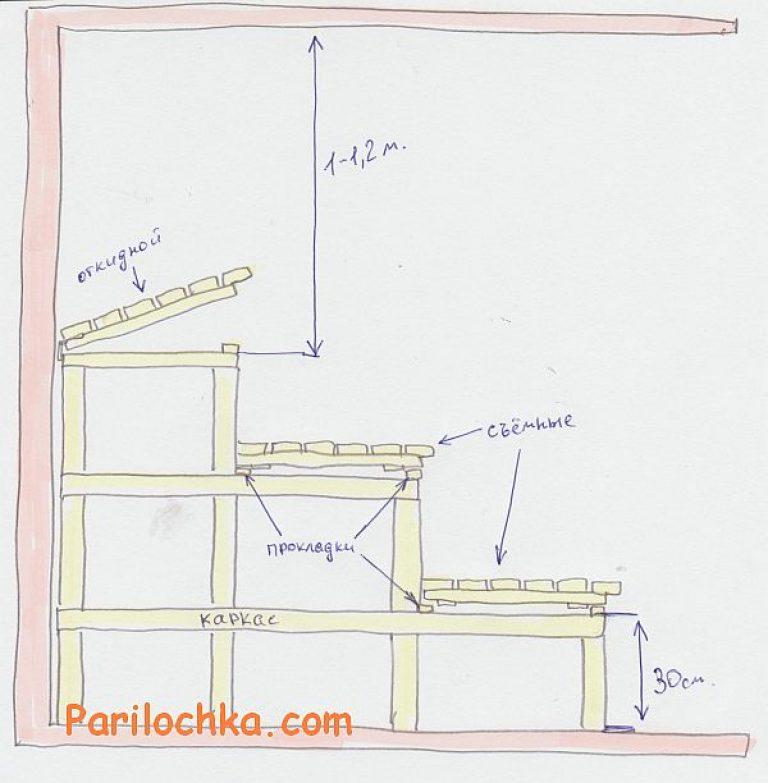 Обустройство парной: угловой полок в бане, устройство своими руками