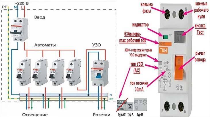 Электричество в бане: как провести проводку в парилке, электропроводка своими руками, схема света в сауне, как правильно сделать монтаж проводов в парной из сруба, кабель от дома, фото и видео