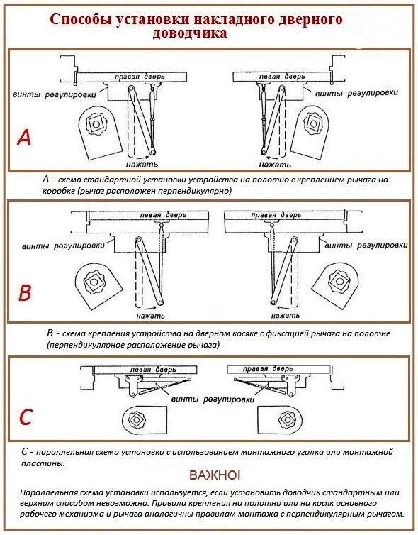Установка доводчика на дверь своими руками: инструкция по монтажу и регулировке