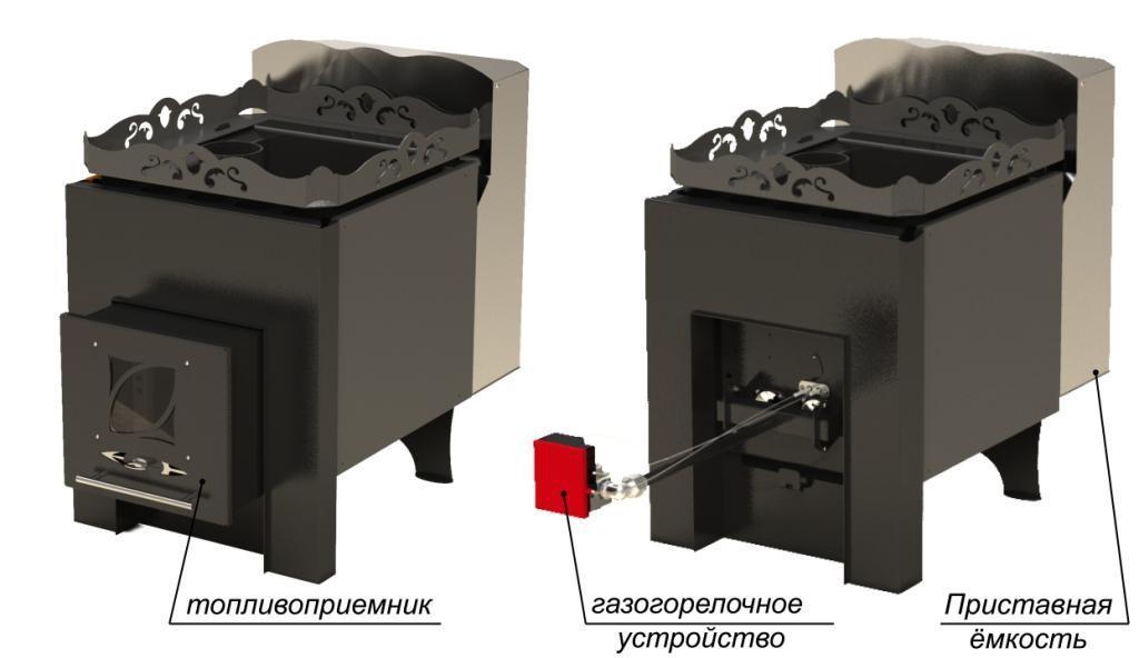Газовые печи для бани - обзор моделей и цен. технические характеристики