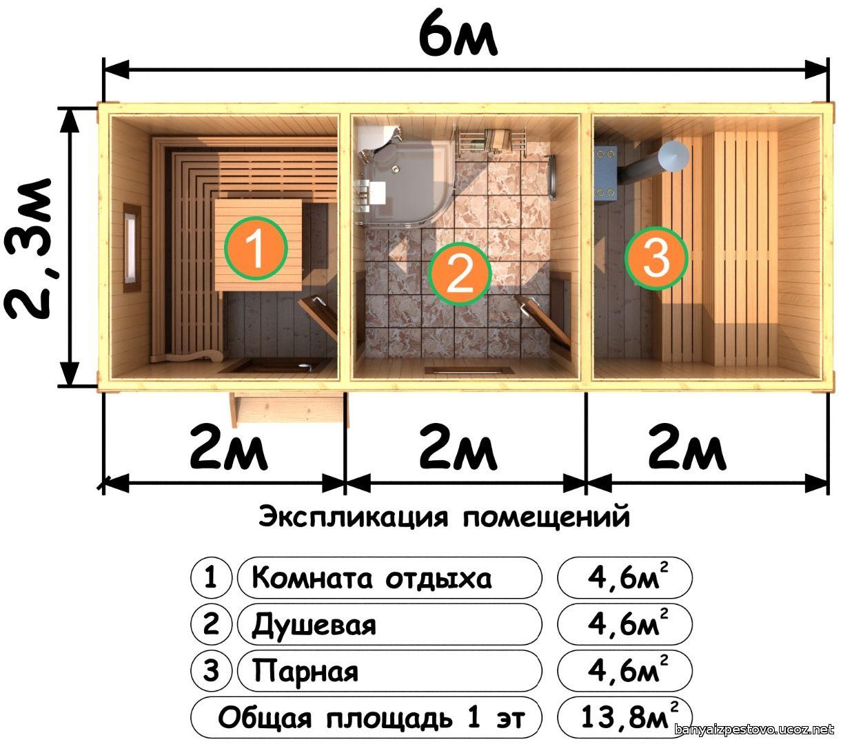 Какой должен быть оптимальный размер бани