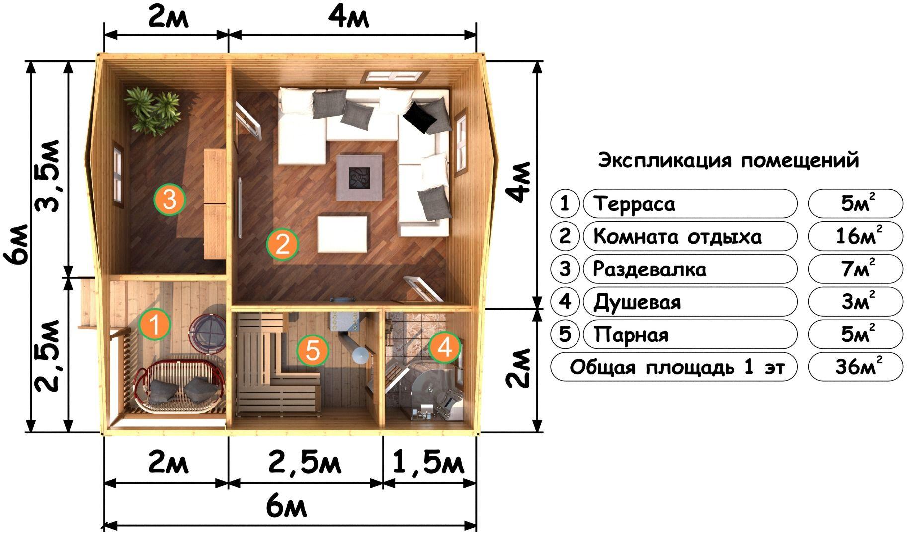 Проекты бань 6 на 7: особенности составления, фото и схемы | построить баню ру
