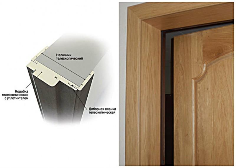 Установка обналички на межкомнатные двери: как правильно поставить своими руками