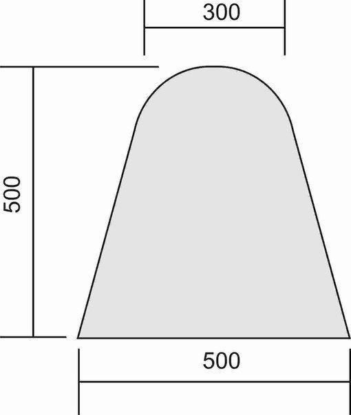 Как сшить шапку тюрбан своими руками (выкройка): выбираем модель по типу лица art-textil.ru