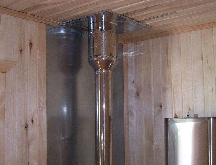 Позвольте вашей печи «дышать» легко: установка для бани дымохода из трубы