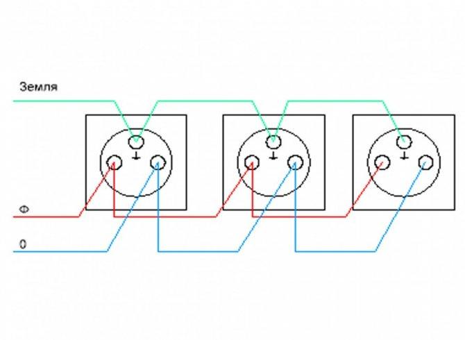 Подключение розетки – пошаговая инструкция для начинающих. проверенные варианты и схемы монтажа от мастеров!