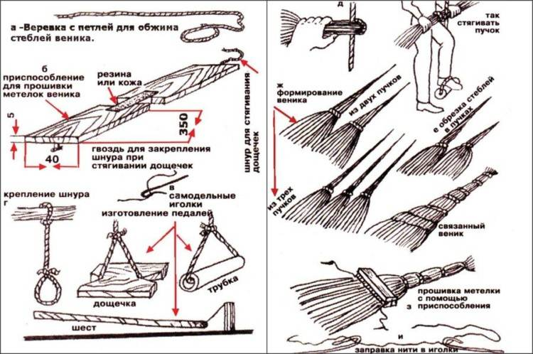 Как вязать веники для бани своими руками