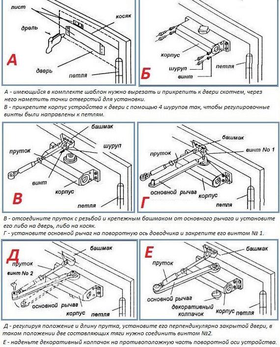 Правильная установка доводчика на дверь | строимдом