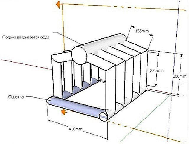 Водяное отопление от печи на дровах: печь с водяным контуром своими руками, регистр для печного отопления, кирпичная печка с водяным отоплением, кладка