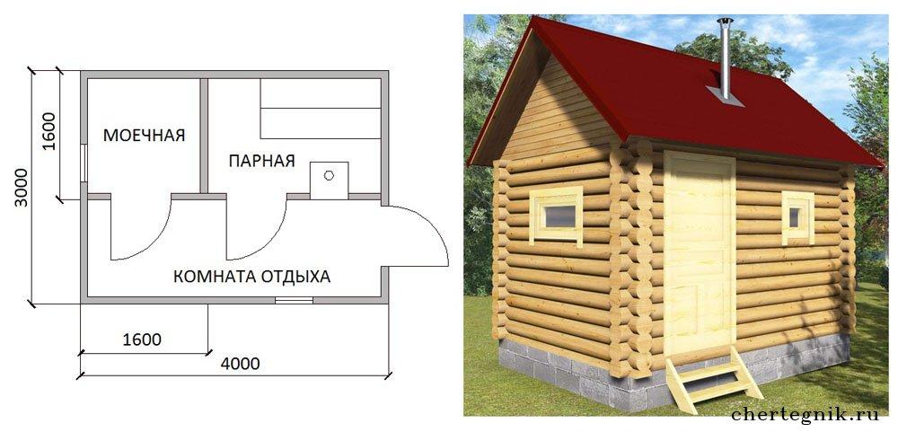 Идеи для планировки внутри для бани 3 на 4 своими руками: варианты, расчет площади и выбор места, фото