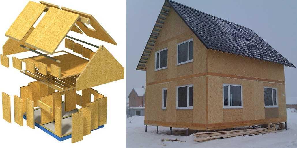 Какой дом лучше: каркасный или из сип панелей?