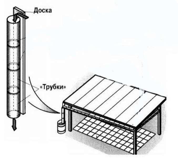 Как сделать самодельный водосток с крыши из канализационных труб, пластиковых бутылок и других подручных материалов своими руками
