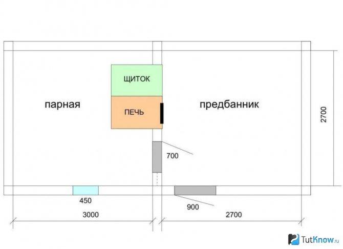 Вентиляция в предбаннике бани: как сделать своими руками, схема вытяжки для комнаты отдыха
