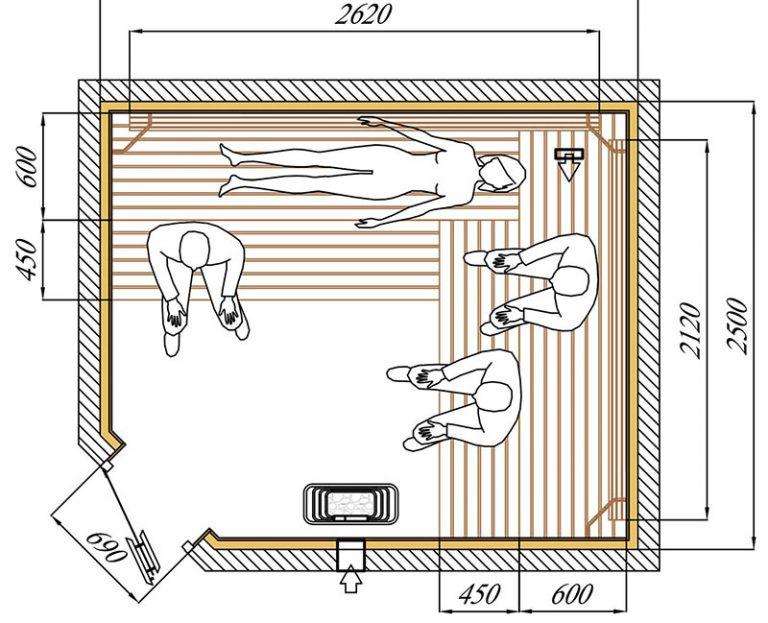 Полок для бани своими руками — пошаговая инструкция с фото