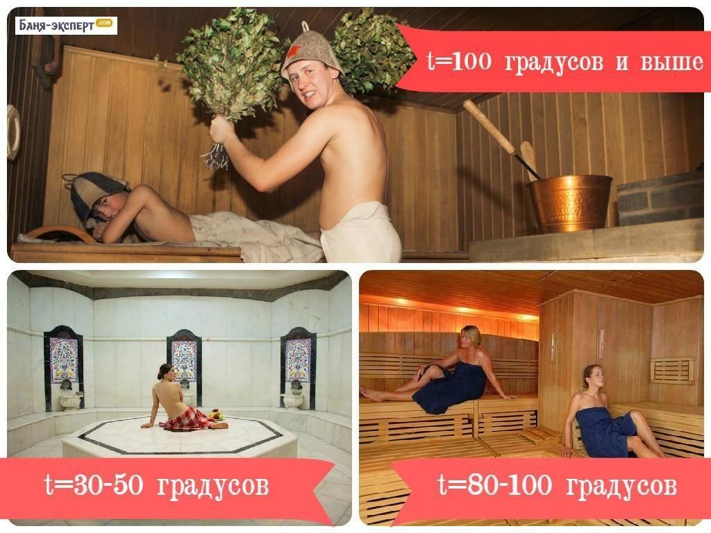 Какая температура должна быть в сауне: норма и максимальная температура воздуха в финской сауне и бане | клуб любителей бань