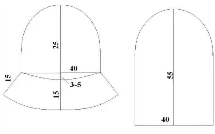 Выкройка шапки из трикотажа: как сделать выкройку в натуральную величину и пошить по выкройке берет
