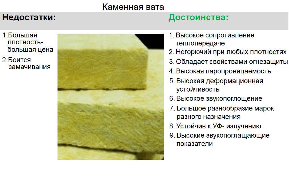 Технические характеристики минваты, ее марки и критерии выбора