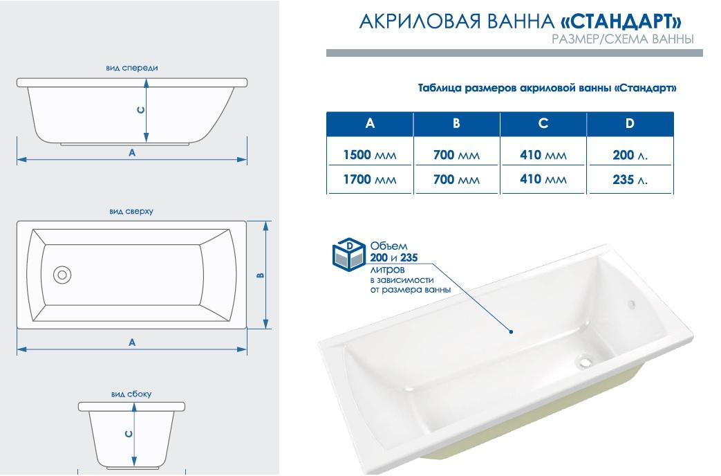 Как выбрать акриловую ванну: лучшие производители, советы и мнения экспертов