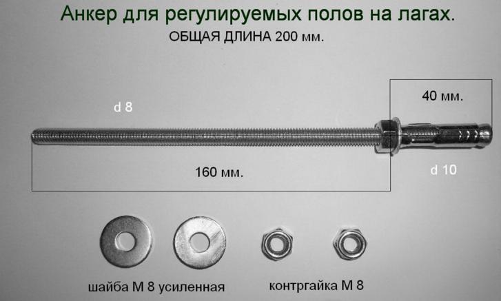 Крепёж лаг регулируемого пола | opolax.ru