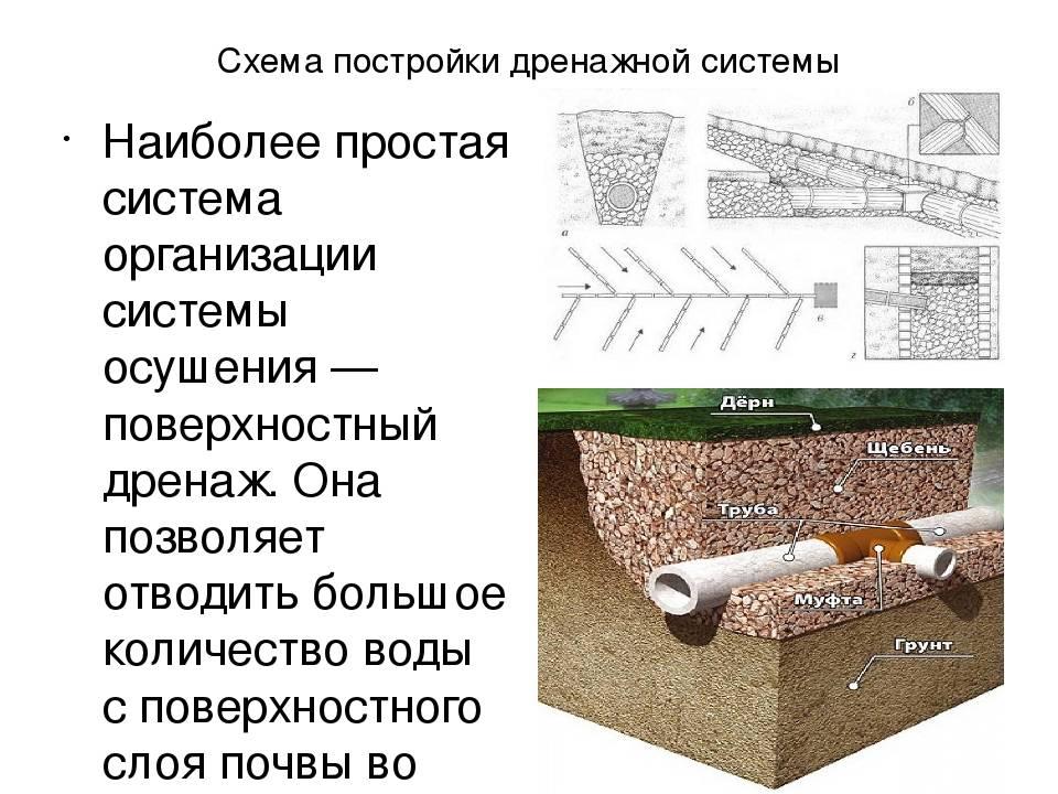 Дренажная труба: водоотводная труба для дренажа участка, какие выбрать для грунтовых вод, виды, конструкция труб с отверстиями, как выглядит соединение, использование
