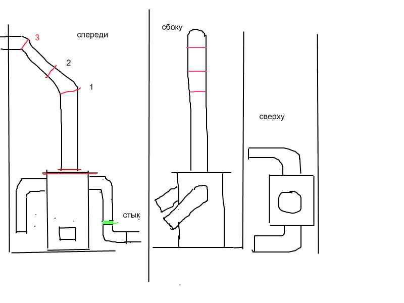 Делаем буржуйку с водяным контуром своими руками: пошаговая инструкция по сборке