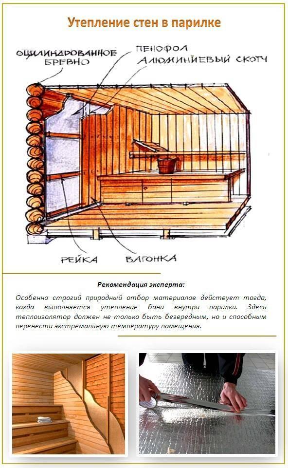 Чем и как нужно утеплять потолок в русской бане?