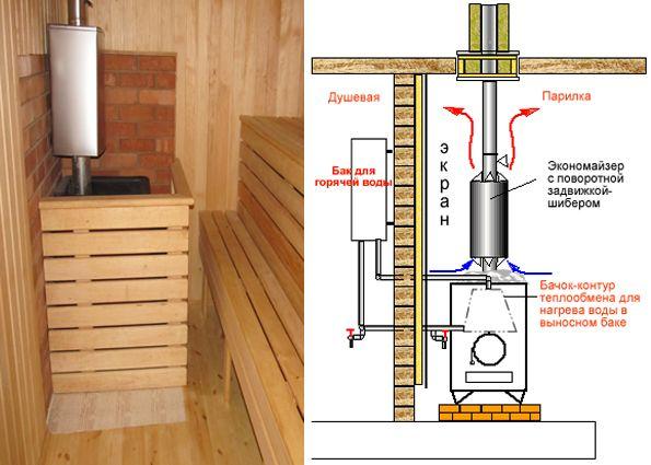 Как организовать водоснабжение бани: схемы, монтаж   гидро гуру