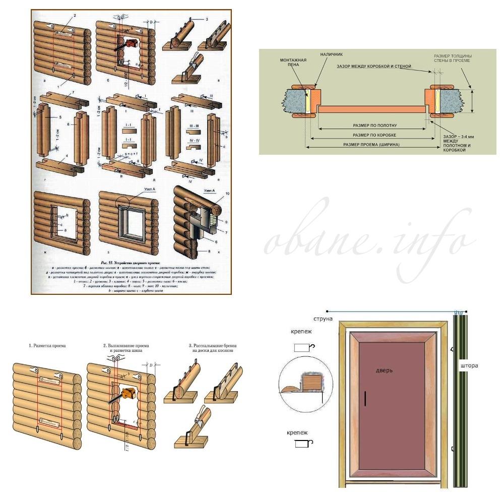 Деревянные двери для бани: входные и в парилку, моечную, комнату отдыха; изготовление двери в баню, как выпрямить и как не допустить коробления
