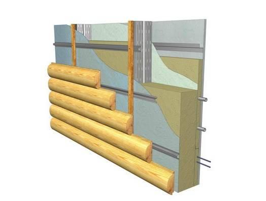 Как крепить блок хаус к стене внутри дома?