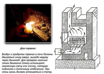 Как топить русскую баню дровами: советы профессионалов + видео