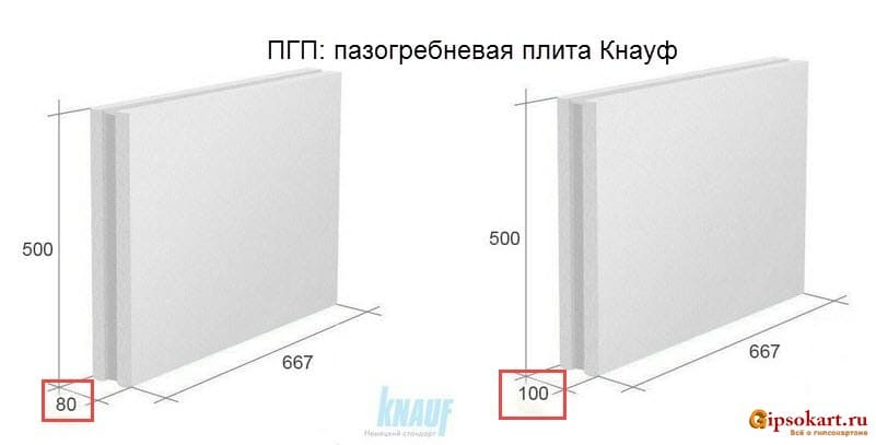 Пазогребневые плиты (пгп): характеристики виды размеры монтаж + фото