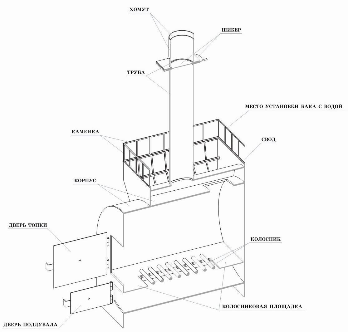 Чертежи банной печи из металла: железные печи для бани своими руками, размеры конструкции, схема металлической самодельной печки, изготовление