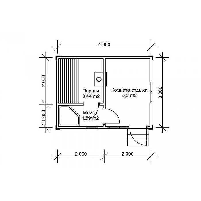 Каркасная баня своими руками пошаговая инструкция — мастер в доме — ремонт своими руками