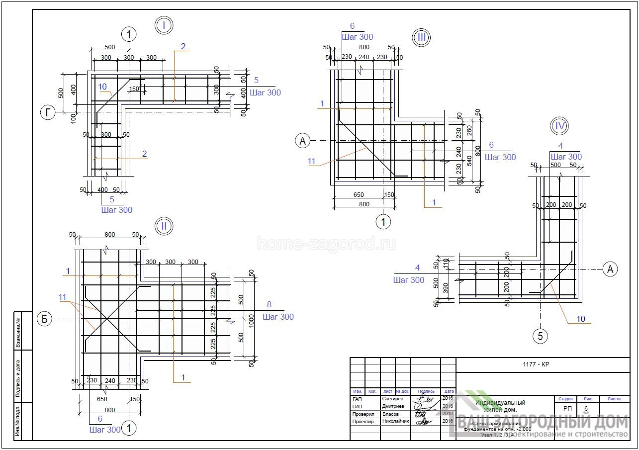 Какую арматуру используют для ленточного фундамента + сколько ее нужно и какой диаметр у нее должен быть