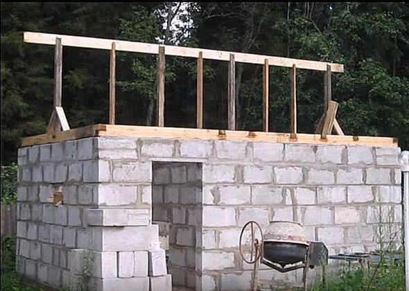 Баня из газобетона своими руками от фундамента до крыши