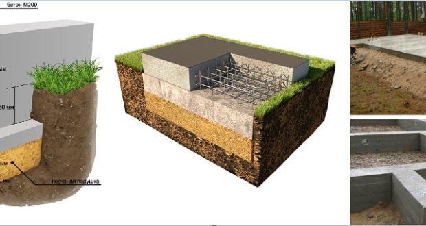 Песчаная подушка под фундамент: как не завалить весь проект