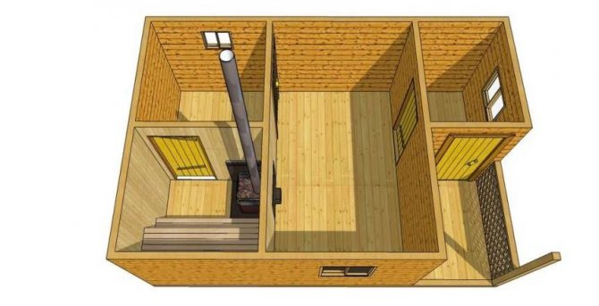 Строительство сауны своими руками: этапы с пошаговым процессом строительства сауны в доме