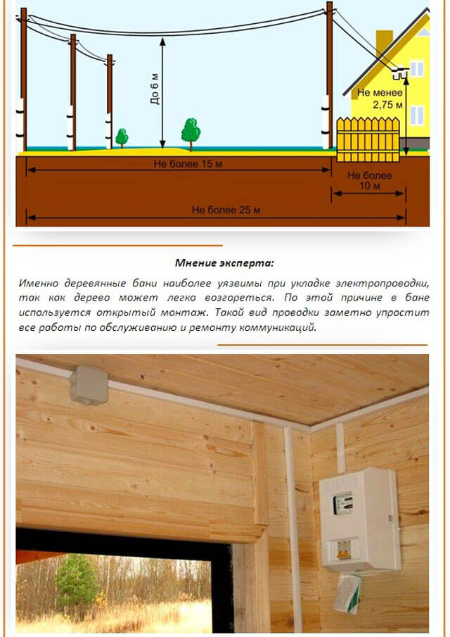 Электропроводка в бане: требования, схема, особенности и способы монтажа кабеля