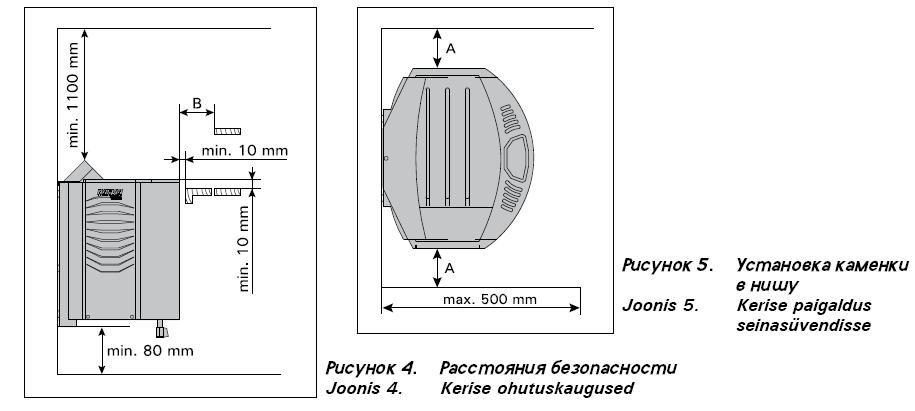 Печь для сауны электрическая 220в: рейтинг 2019-2020 года, технические характеристики, плюсы и минусы, обзор топ-7 моделей