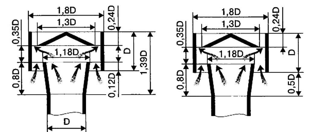 Вентиляционный дефлектор своими руками: чертежи турбодефлекторов