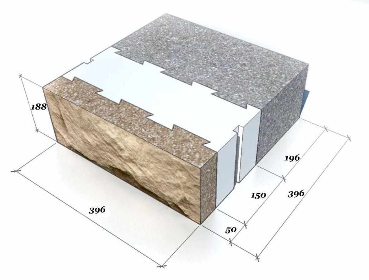 Чем выгодно строительство домов из теплоблоков. технология, видео, советы