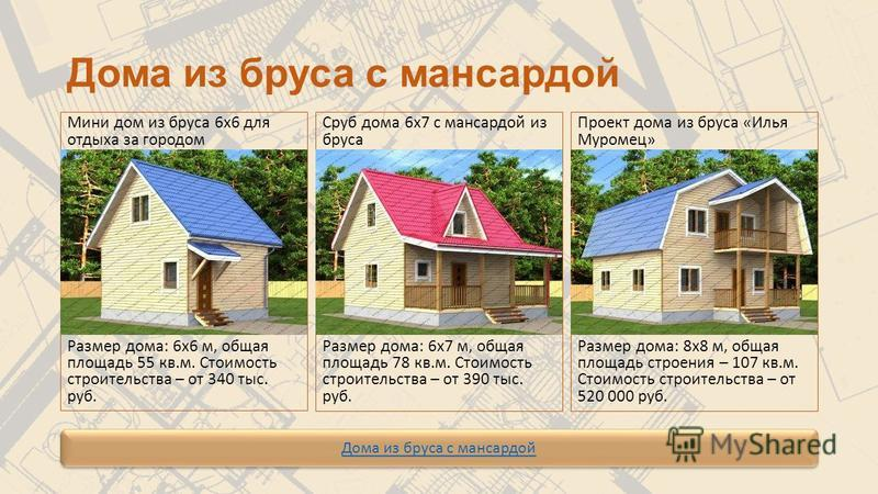 Какой дом лучше – из бруса или каркасный: технологии и характеристики