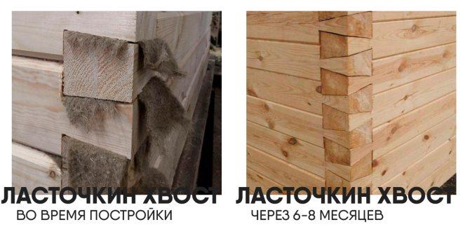 Способы соединения деревянного бруса и бревен