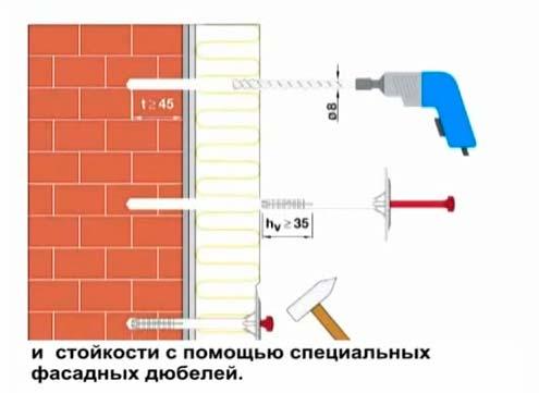 Как крепить пеноплекс к стене внутри