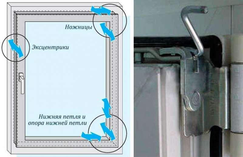 Самостоятельная регулировка пластиковых окон