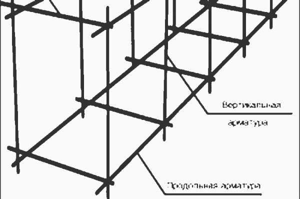 Вязка арматуры под ленточный фундамент: особенности процесса