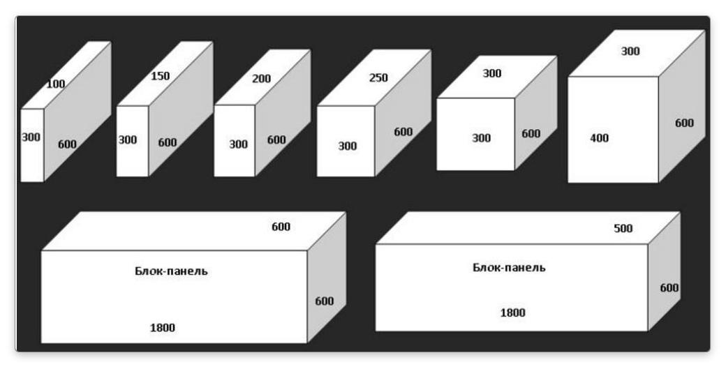Стандартный размер пеноблока: видео-инструкция по монтажу своими руками, гост, фото