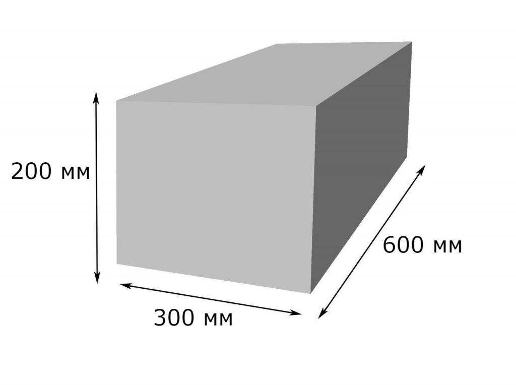 Пенобетонный блок по гост – марка, размер, вес, разновидность