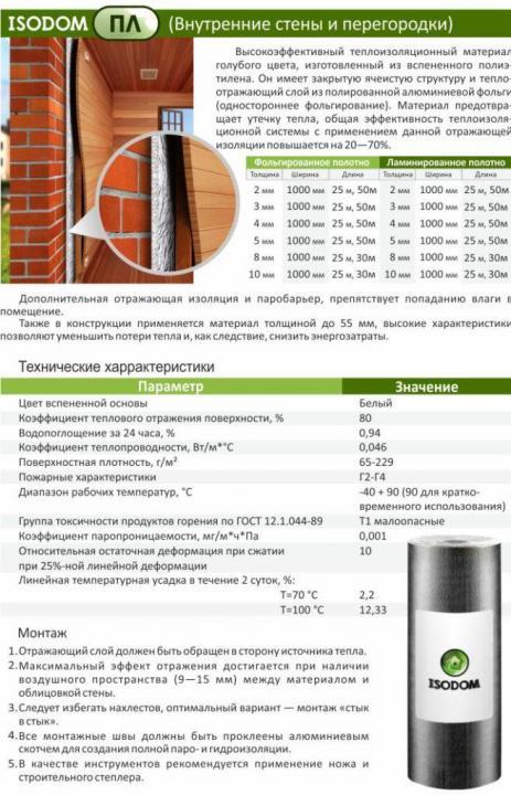 Утеплитель для бани с фольгой isover (изовер) сауна